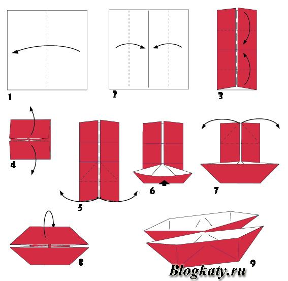 Как сделать кораблики из бумаги поэтапно 482