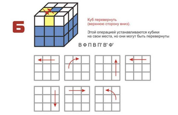 Как собрать кубик рубика 3х3 схема для детей 4 лет