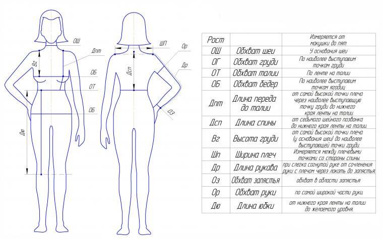 Схема размеров для шитья